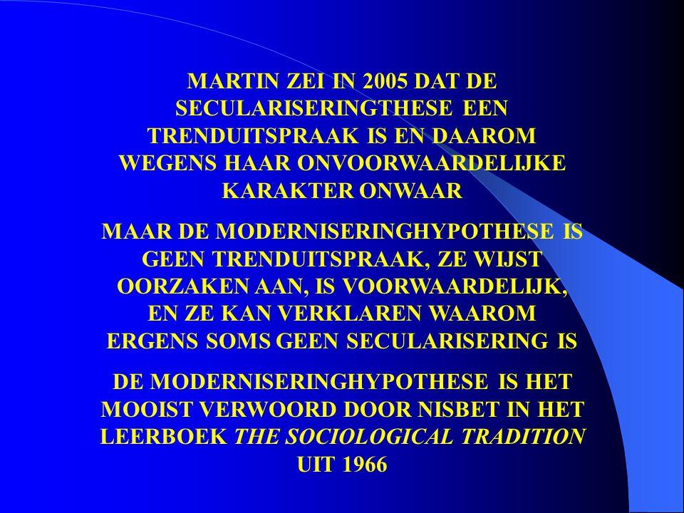 MARTIN ZEI IN 2005 DAT DE SECULARISERINGTHESE EEN TRENDUITSPRAAK IS EN DAAROM WEGENS HAAR ONVOORWAARDELIJKE KARAKTER ONWAAR MAAR DE MODERNISERINGHYPOT