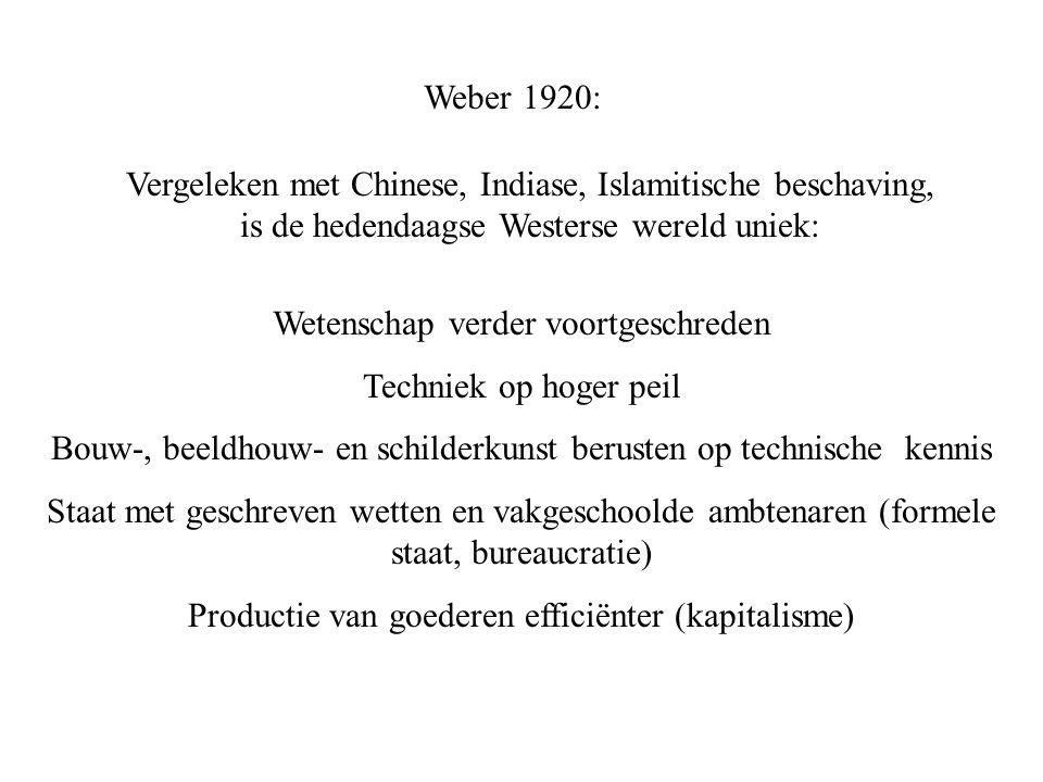 Weber 1920: Vergeleken met Chinese, Indiase, Islamitische beschaving, is de hedendaagse Westerse wereld uniek: Wetenschap verder voortgeschreden Techn