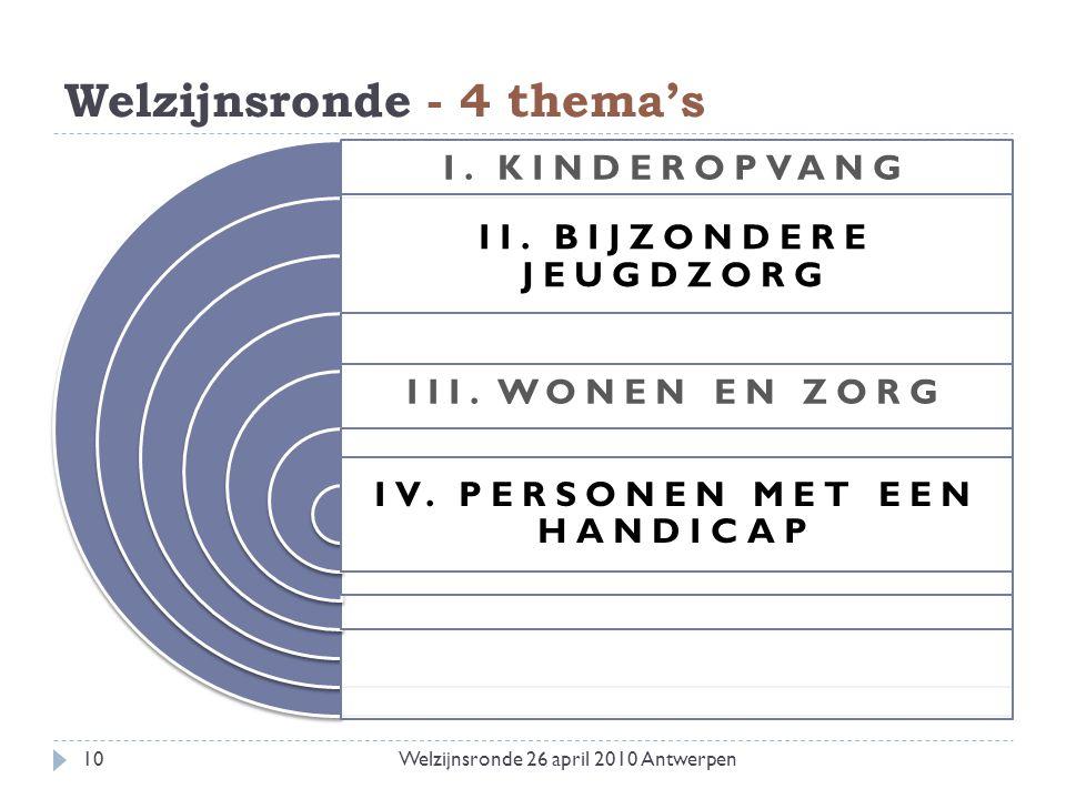 Welzijnsronde - 4 thema's I. KINDEROPVANG II. BIJZONDERE JEUGDZORG III. WONEN EN ZORG IV. PERSONEN MET EEN HANDICAP 10Welzijnsronde 26 april 2010 Antw