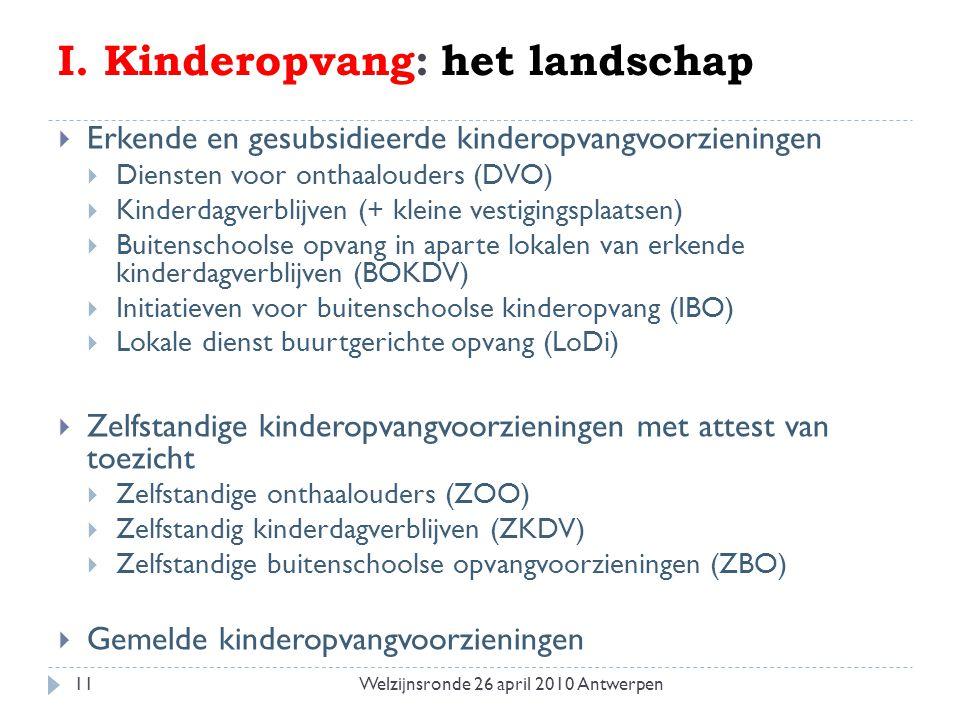I. Kinderopvang: het landschap  Erkende en gesubsidieerde kinderopvangvoorzieningen  Diensten voor onthaalouders (DVO)  Kinderdagverblijven (+ klei