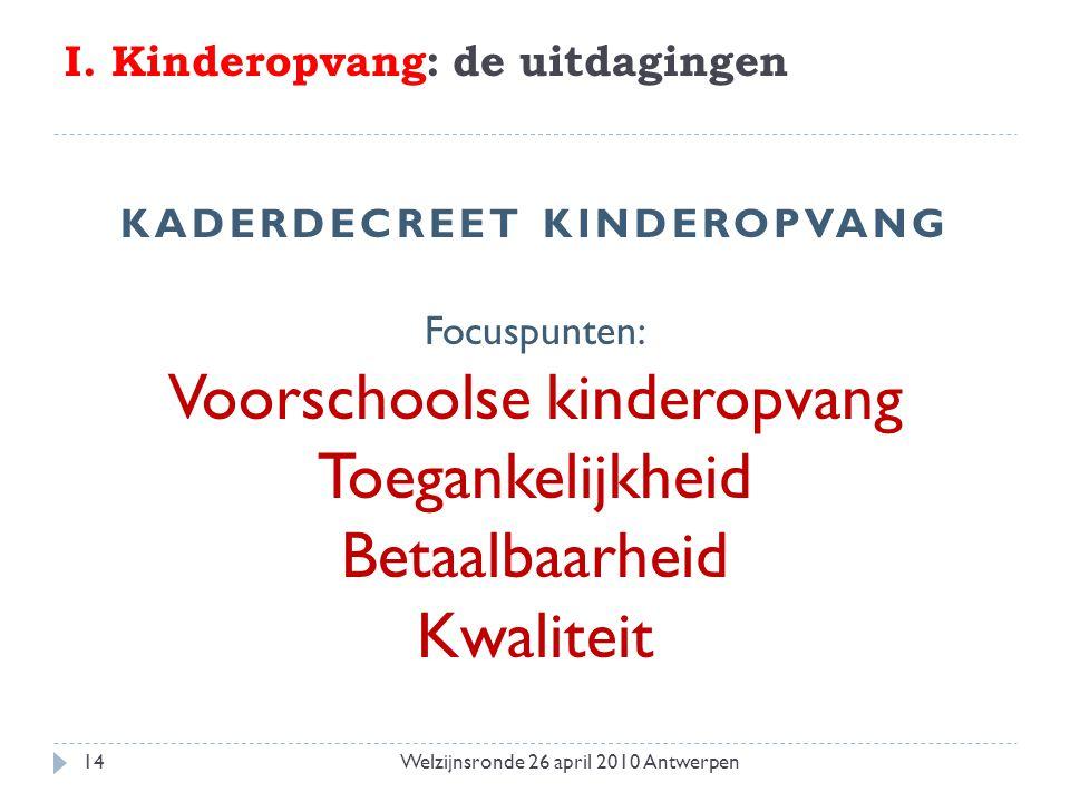 I. Kinderopvang: de uitdagingen KADERDECREET KINDEROPVANG Focuspunten: Voorschoolse kinderopvang Toegankelijkheid Betaalbaarheid Kwaliteit 14Welzijnsr