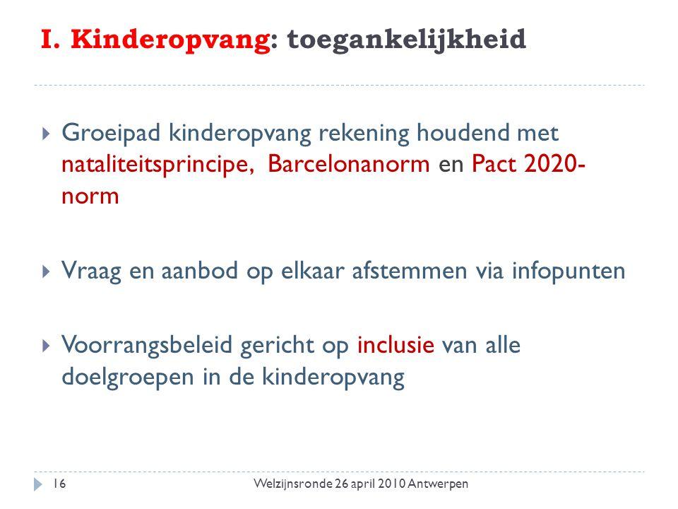 I. Kinderopvang: toegankelijkheid  Groeipad kinderopvang rekening houdend met nataliteitsprincipe, Barcelonanorm en Pact 2020- norm  Vraag en aanbod