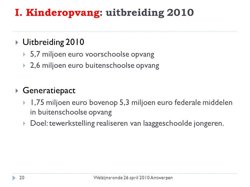 I. Kinderopvang: uitbreiding 2010  Uitbreiding 2010  5,7 miljoen euro voorschoolse opvang  2,6 miljoen euro buitenschoolse opvang  Generatiepact 