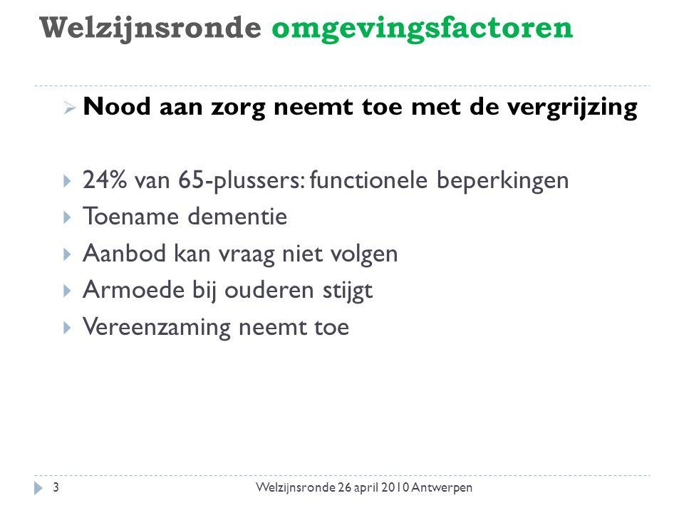 Welzijnsronde omgevingsfactoren  Nood aan zorg neemt toe met de vergrijzing  24% van 65-plussers: functionele beperkingen  Toename dementie  Aanbo