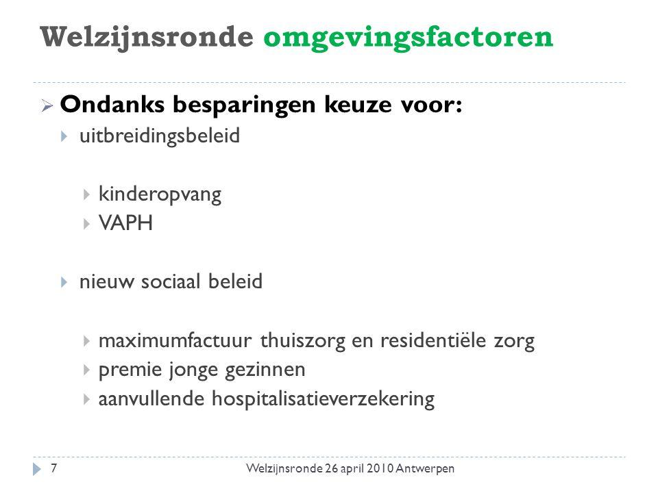 Welzijnsronde omgevingsfactoren  Ondanks besparingen keuze voor:  uitbreidingsbeleid  kinderopvang  VAPH  nieuw sociaal beleid  maximumfactuur thuiszorg en residentiële zorg  premie jonge gezinnen  aanvullende hospitalisatieverzekering 7Welzijnsronde 26 april 2010 Antwerpen