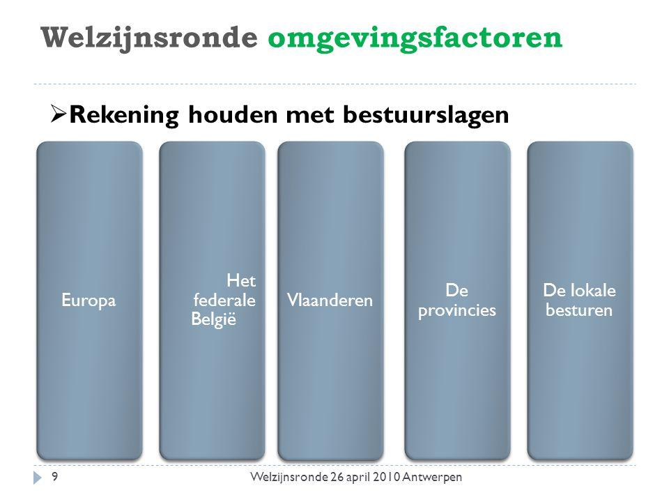 Welzijnsronde omgevingsfactoren Europa Het federale België Vlaanderen De provincies De lokale besturen  Rekening houden met bestuurslagen 9Welzijnsro