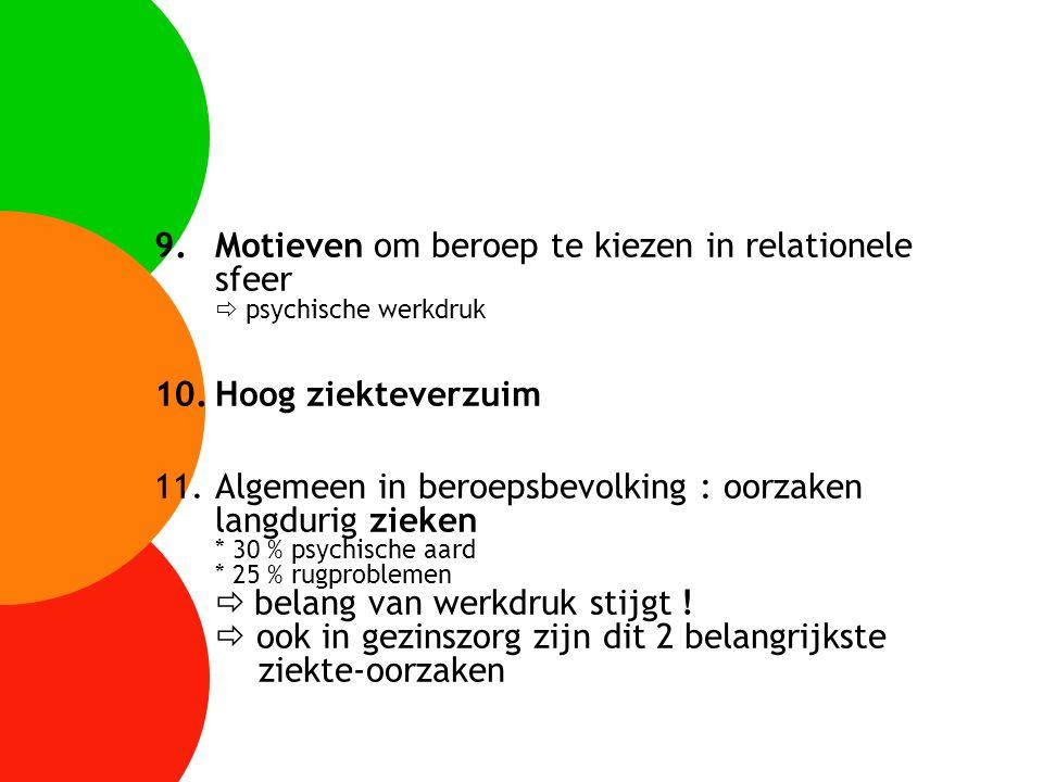 9.Motieven om beroep te kiezen in relationele sfeer  psychische werkdruk 10.Hoog ziekteverzuim 11.Algemeen in beroepsbevolking : oorzaken langdurig z