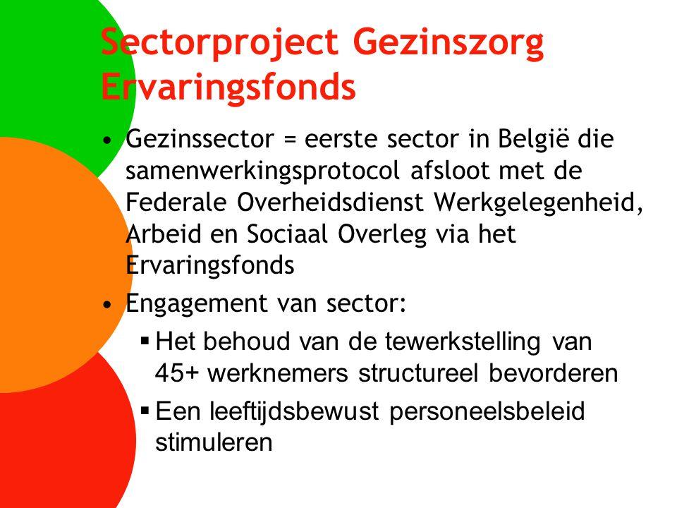 Sectorproject Gezinszorg Ervaringsfonds Gezinssector = eerste sector in België die samenwerkingsprotocol afsloot met de Federale Overheidsdienst Werkg