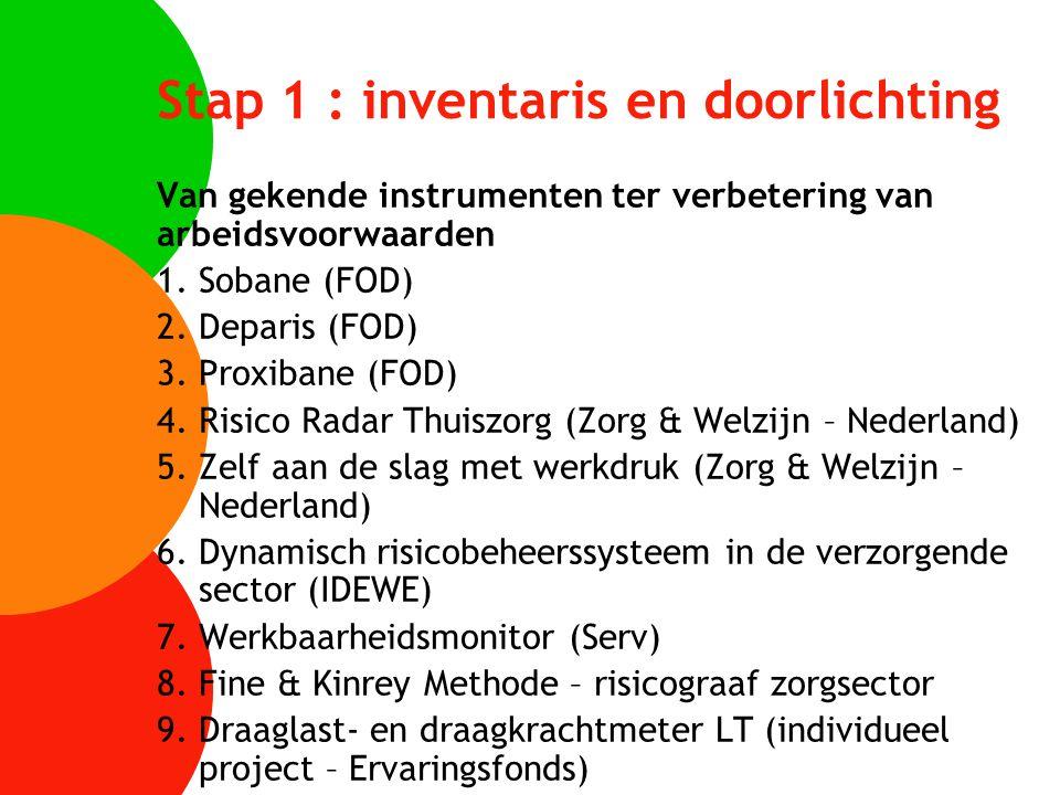 Stap 1 : inventaris en doorlichting Van gekende instrumenten ter verbetering van arbeidsvoorwaarden 1.Sobane (FOD) 2.Deparis (FOD) 3.Proxibane (FOD) 4