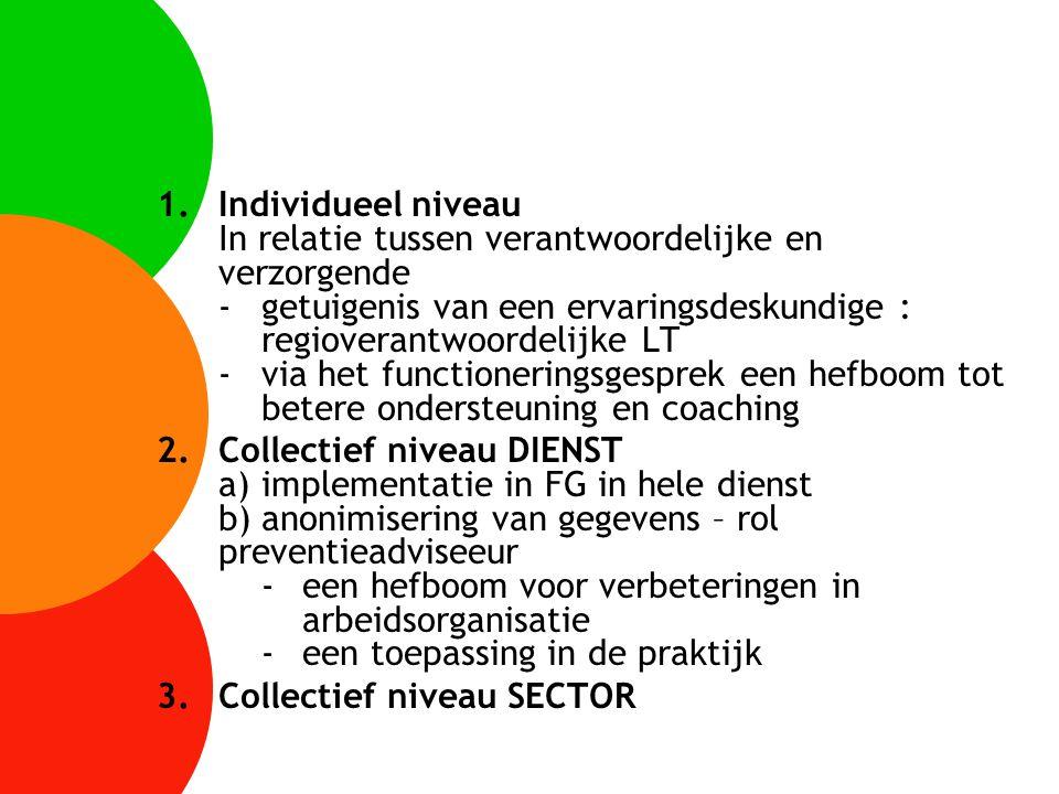 1.Individueel niveau In relatie tussen verantwoordelijke en verzorgende -getuigenis van een ervaringsdeskundige : regioverantwoordelijke LT -via het f