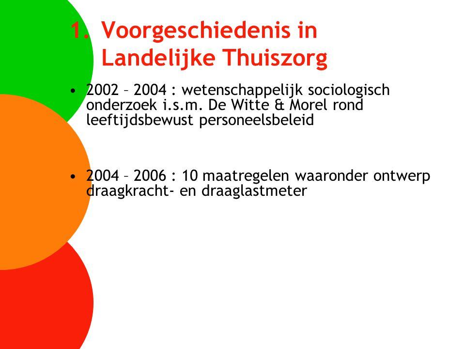 1.Voorgeschiedenis in Landelijke Thuiszorg 2002 – 2004 : wetenschappelijk sociologisch onderzoek i.s.m. De Witte & Morel rond leeftijdsbewust personee