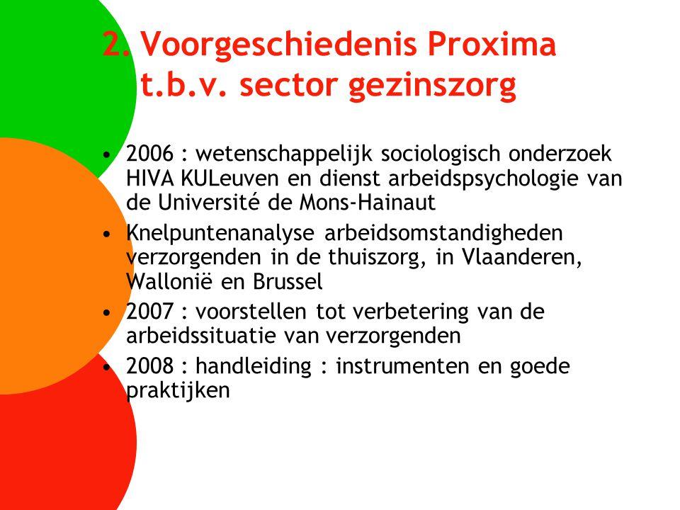 2.Voorgeschiedenis Proxima t.b.v. sector gezinszorg 2006 : wetenschappelijk sociologisch onderzoek HIVA KULeuven en dienst arbeidspsychologie van de U