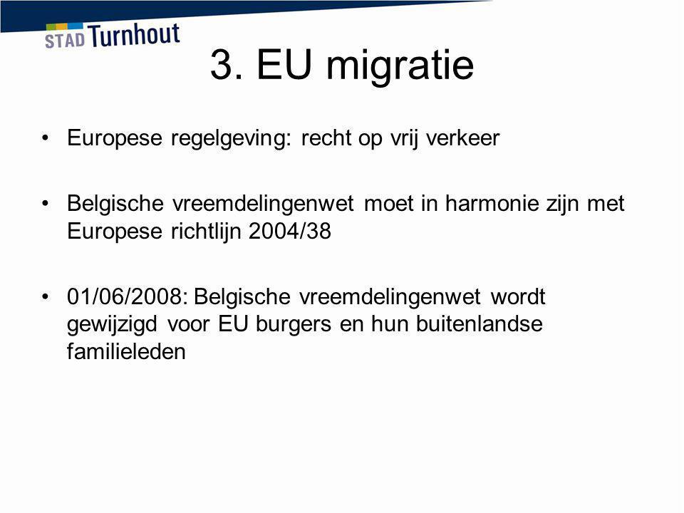 Europese regelgeving: recht op vrij verkeer Belgische vreemdelingenwet moet in harmonie zijn met Europese richtlijn 2004/38 01/06/2008: Belgische vree