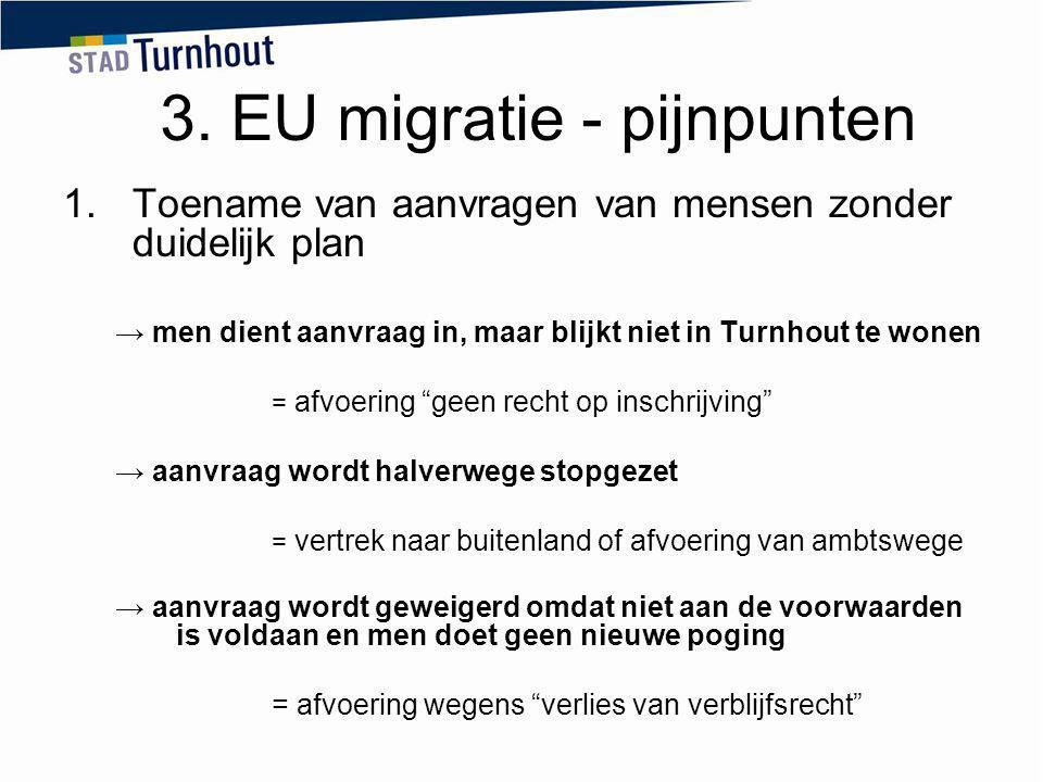 3. EU migratie - pijnpunten 1.Toename van aanvragen van mensen zonder duidelijk plan → men dient aanvraag in, maar blijkt niet in Turnhout te wonen =