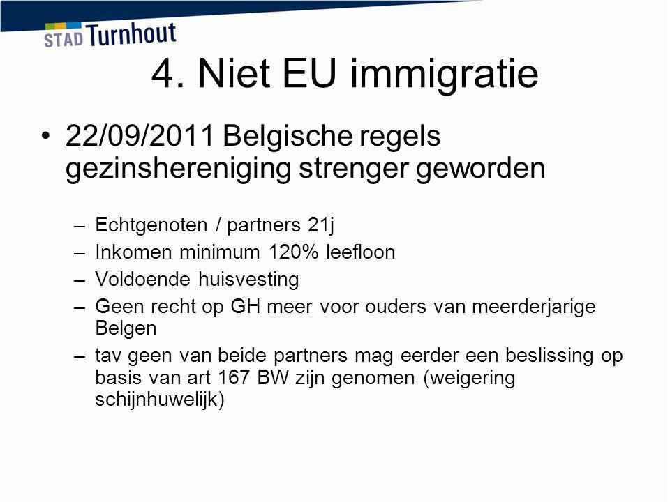 22/09/2011 Belgische regels gezinshereniging strenger geworden –Echtgenoten / partners 21j –Inkomen minimum 120% leefloon –Voldoende huisvesting –Geen