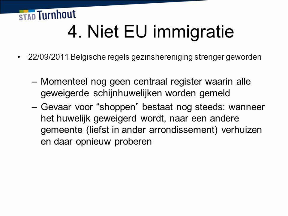 4. Niet EU immigratie 22/09/2011 Belgische regels gezinshereniging strenger geworden –Momenteel nog geen centraal register waarin alle geweigerde schi