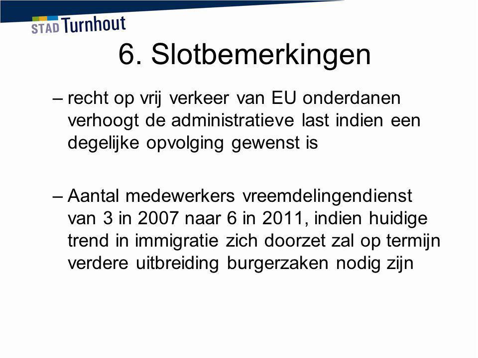 6. Slotbemerkingen –recht op vrij verkeer van EU onderdanen verhoogt de administratieve last indien een degelijke opvolging gewenst is –Aantal medewer