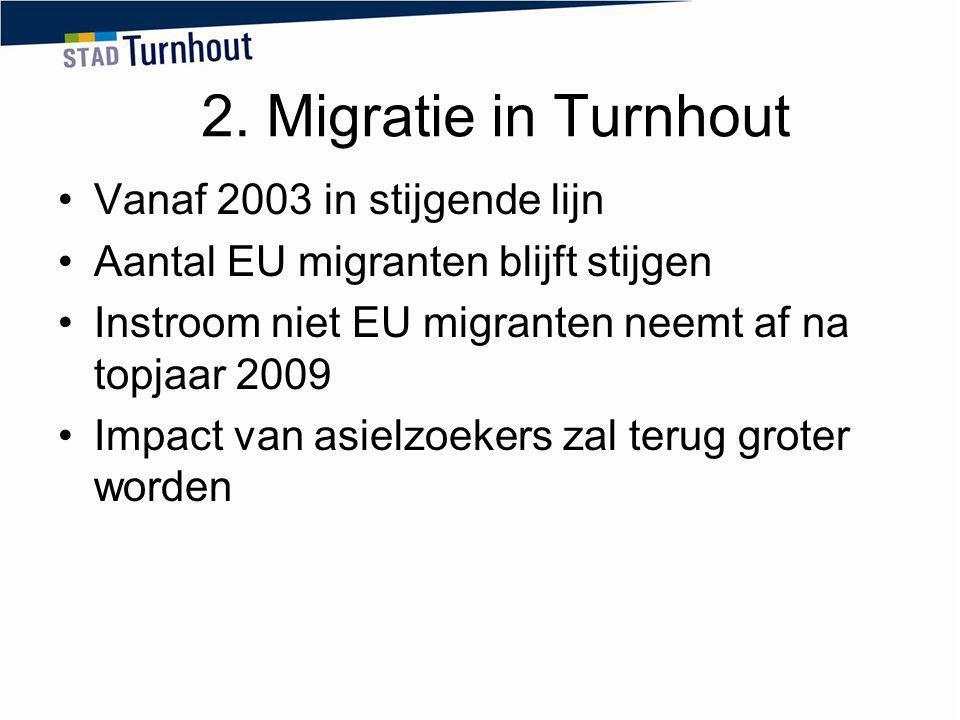 Vanaf 2003 in stijgende lijn Aantal EU migranten blijft stijgen Instroom niet EU migranten neemt af na topjaar 2009 Impact van asielzoekers zal terug