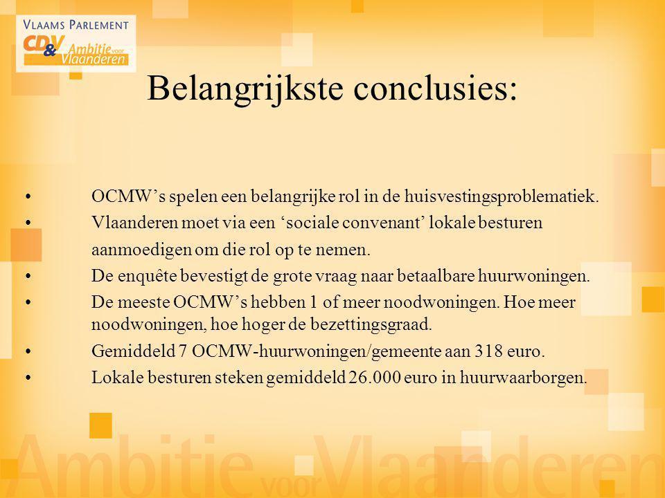 Belangrijkste conclusies: OCMW's spelen een belangrijke rol in de huisvestingsproblematiek. Vlaanderen moet via een 'sociale convenant' lokale besture