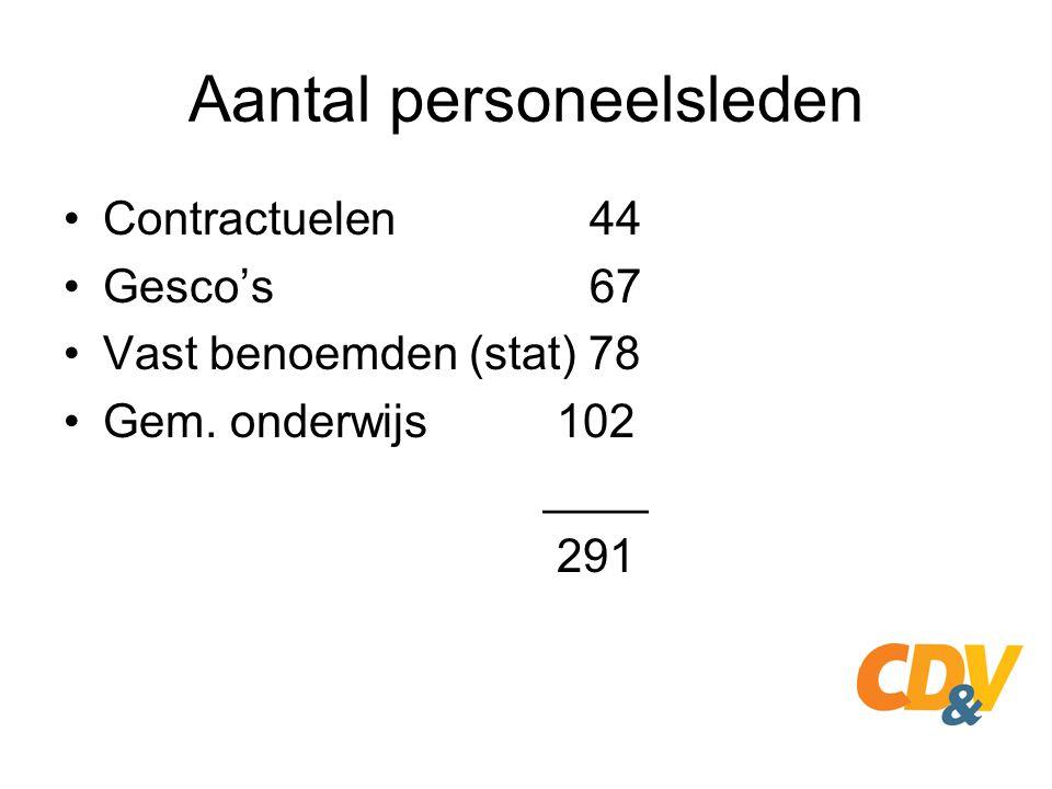 Aantal personeelsleden Contractuelen 44 Gesco's 67 Vast benoemden (stat) 78 Gem. onderwijs 102 ____ 291