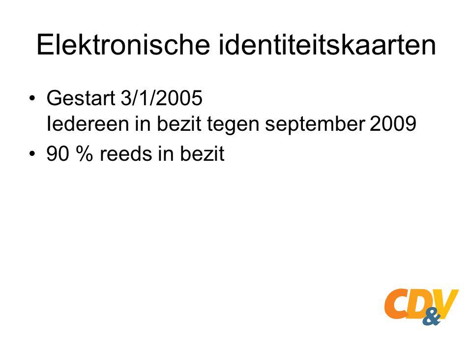 Elektronische identiteitskaarten Gestart 3/1/2005 Iedereen in bezit tegen september 2009 90 % reeds in bezit