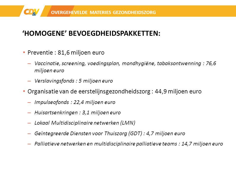 'HOMOGENE' BEVOEGDHEIDSPAKKETTEN: Preventie : 81,6 miljoen euro – Vaccinatie, screening, voedingsplan, mondhygiëne, tabaksontwenning : 76,6 miljoen euro – Verslavingsfonds : 5 miljoen euro Organisatie van de eerstelijnsgezondheidszorg : 44,9 miljoen euro – Impulseofonds : 22,4 miljoen euro – Huisartsenkringen : 3,1 miljoen euro – Lokaal Multidisciplinaire netwerken (LMN) – Geïntegreerde Diensten voor Thuiszorg (GDT) : 4,7 miljoen euro – Palliatieve netwerken en multidisciplinaire palliatieve teams : 14,7 miljoen euro OVERGEHEVELDE MATERIES GEZONDHEIDSZORG