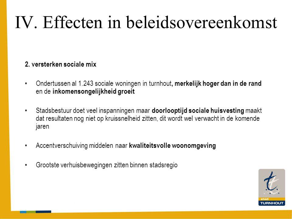 IV. Effecten in beleidsovereenkomst 2.