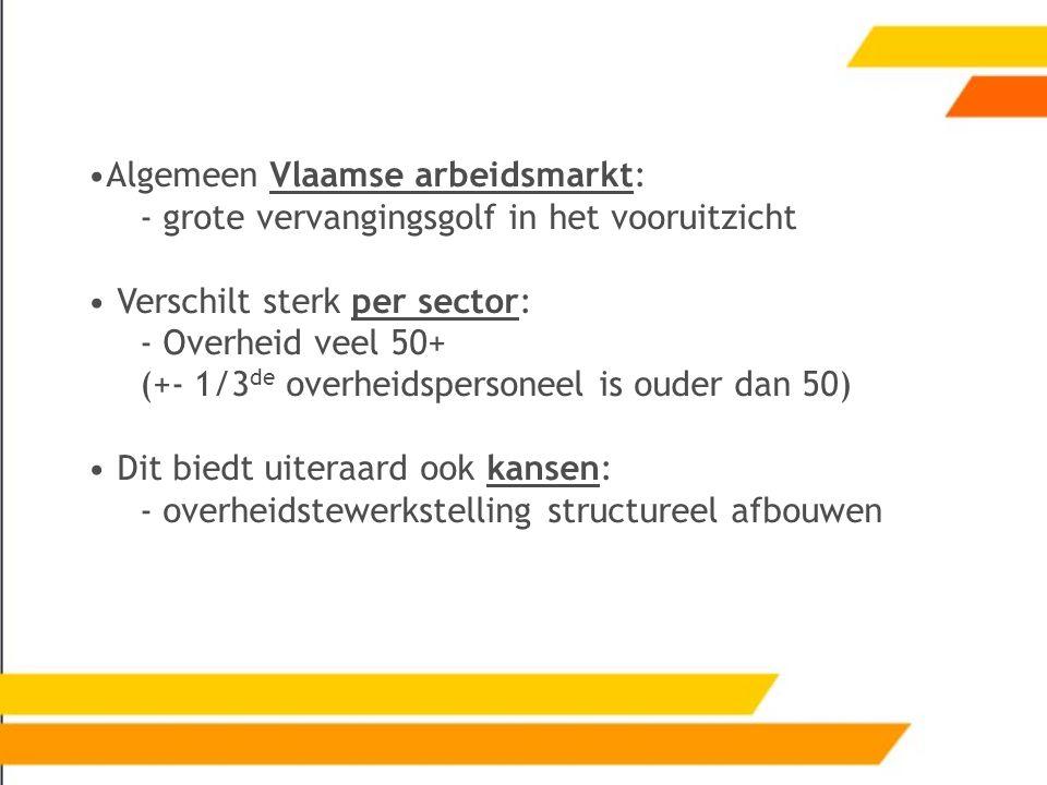 Algemeen Vlaamse arbeidsmarkt: - grote vervangingsgolf in het vooruitzicht Verschilt sterk per sector: - Overheid veel 50+ (+- 1/3 de overheidspersoneel is ouder dan 50) Dit biedt uiteraard ook kansen: - overheidstewerkstelling structureel afbouwen
