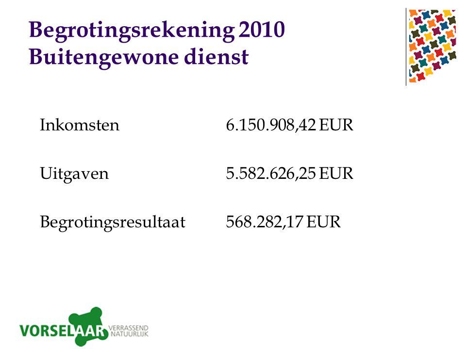 Begrotingsrekening 2010 Buitengewone dienst Inkomsten 6.150.908,42 EUR Uitgaven5.582.626,25 EUR Begrotingsresultaat 568.282,17 EUR