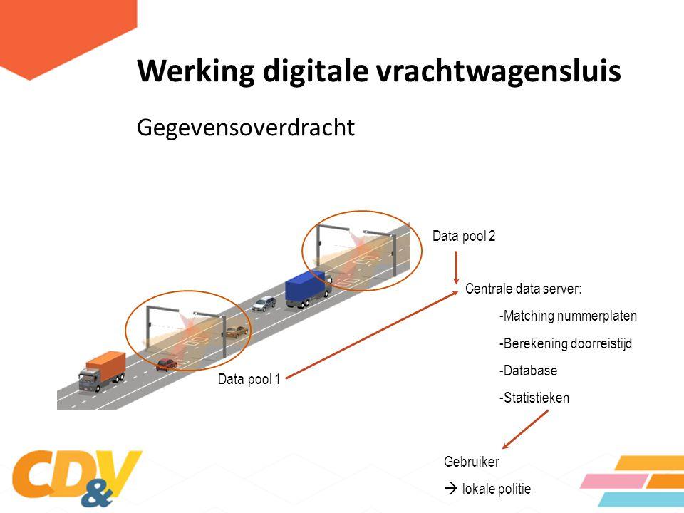 Werking digitale vrachtwagensluis Gegevensoverdracht Data pool 1 Data pool 2 Centrale data server: -Matching nummerplaten -Berekening doorreistijd -Da