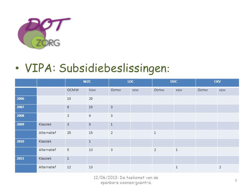 VIPA: Subsidiebeslissingen : 9 WZCLDCDVCCKV OCMWVzwOcmwvzwOcmwvzwOcmwvzw 2006 1020 2007 6103 2008 363 2009Klassiek301 Alternatief25152 1 2010Klassiek