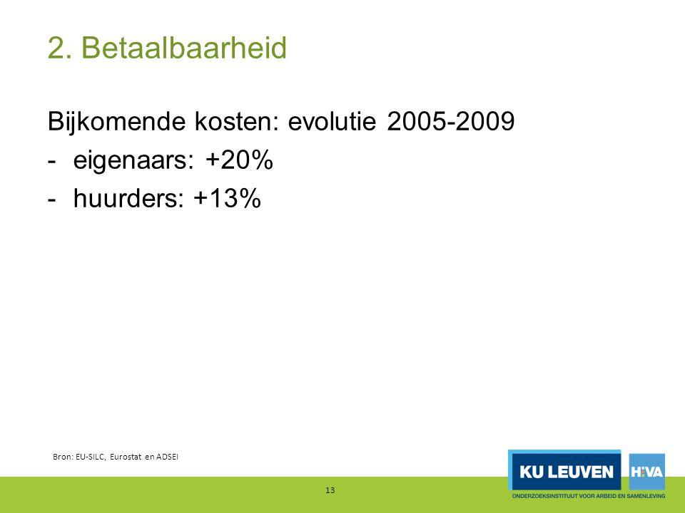 2. Betaalbaarheid 13 Bron: EU-SILC, Eurostat en ADSEI Bijkomende kosten: evolutie 2005-2009 -eigenaars: +20% -huurders: +13%