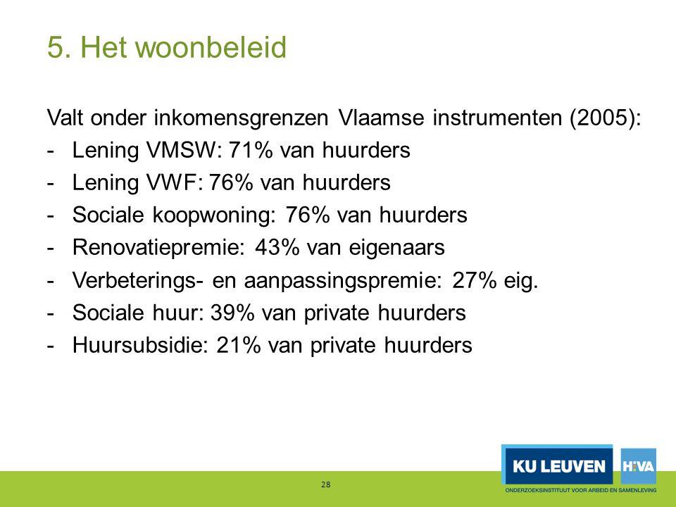 5. Het woonbeleid Valt onder inkomensgrenzen Vlaamse instrumenten (2005): -Lening VMSW: 71% van huurders -Lening VWF: 76% van huurders -Sociale koopwo