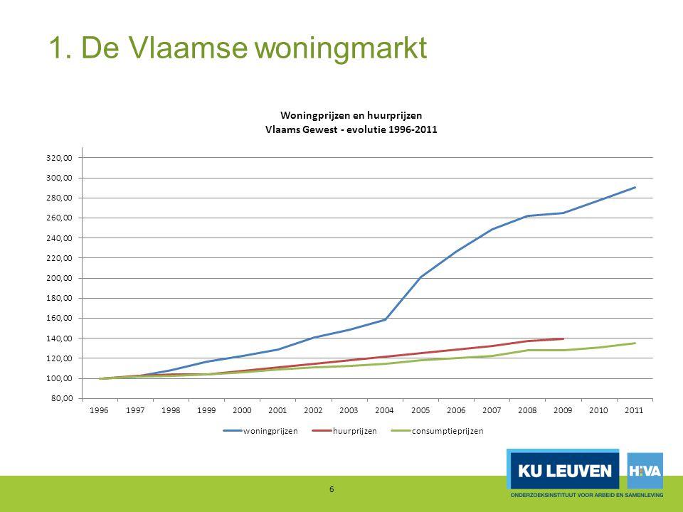 1. De Vlaamse woningmarkt 6