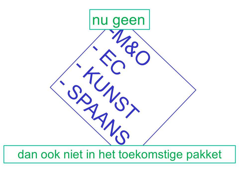 -M&O - EC - KUNST - SPAANS nu geen dan ook niet in het toekomstige pakket