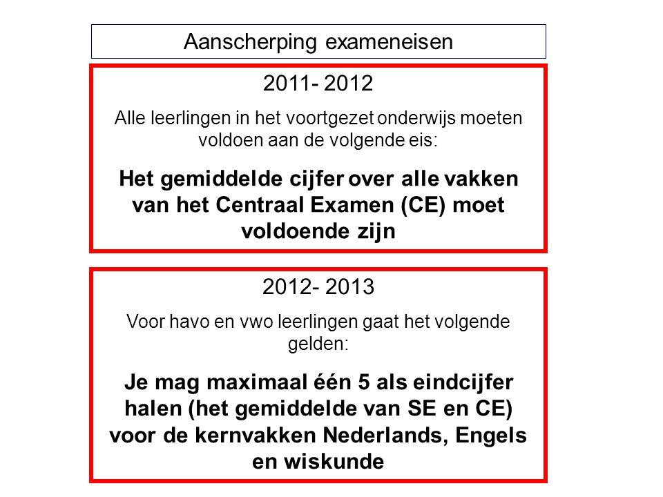 Aanscherping exameneisen 2011- 2012 Alle leerlingen in het voortgezet onderwijs moeten voldoen aan de volgende eis: Het gemiddelde cijfer over alle vakken van het Centraal Examen (CE) moet voldoende zijn 2012- 2013 Voor havo en vwo leerlingen gaat het volgende gelden: Je mag maximaal één 5 als eindcijfer halen (het gemiddelde van SE en CE) voor de kernvakken Nederlands, Engels en wiskunde