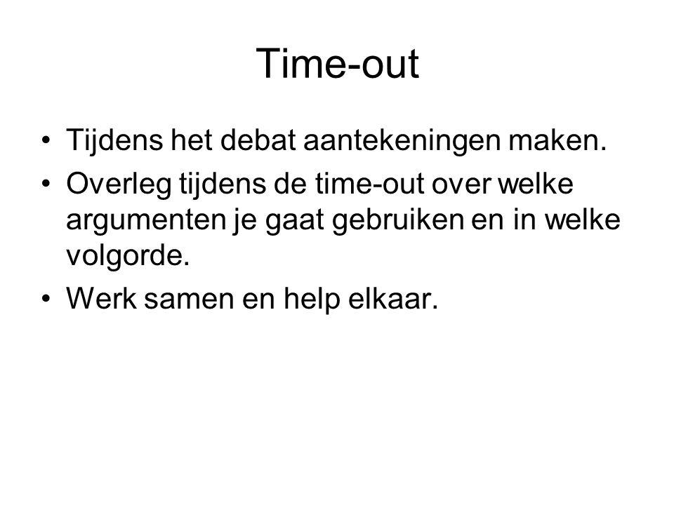Time-out Tijdens het debat aantekeningen maken. Overleg tijdens de time-out over welke argumenten je gaat gebruiken en in welke volgorde. Werk samen e