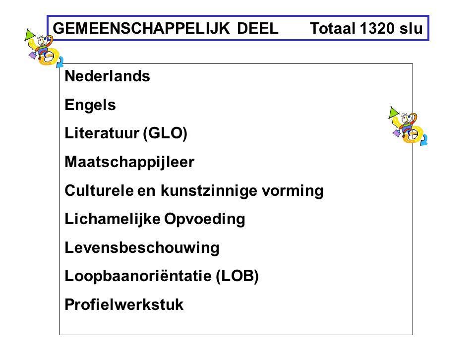 Nederlands Engels Literatuur (GLO) Maatschappijleer Culturele en kunstzinnige vorming Lichamelijke Opvoeding Levensbeschouwing Loopbaanoriëntatie (LOB