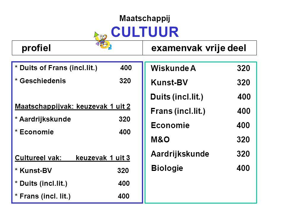 Maatschappij CULTUUR profiel examenvak vrije deel * Duits of Frans (incl.lit.) 400 * Geschiedenis 320 Maatschappijvak: keuzevak 1 uit 2 * Aardrijkskunde 320 * Economie 400 Cultureel vak: keuzevak 1 uit 3 * Kunst-BV 320 * Duits (incl.lit.) 400 * Frans (incl.