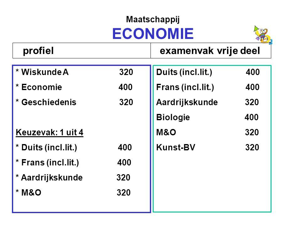 Maatschappij ECONOMIE profiel examenvak vrije deel * Wiskunde A 320 * Economie 400 * Geschiedenis 320 Keuzevak: 1 uit 4 * Duits (incl.lit.) 400 * Frans (incl.lit.) 400 * Aardrijkskunde 320 * M&O 320 Duits (incl.lit.) 400 Frans (incl.lit.) 400 Aardrijkskunde 320 Biologie 400 M&O 320 Kunst-BV 320