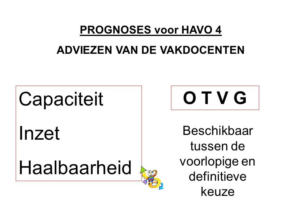 PROGNOSES voor HAVO 4 ADVIEZEN VAN DE VAKDOCENTEN Capaciteit Inzet Haalbaarheid O T V G Beschikbaar tussen de voorlopige en definitieve keuze