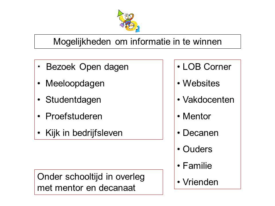 Mogelijkheden om informatie in te winnen Bezoek Open dagen Meeloopdagen Studentdagen Proefstuderen Kijk in bedrijfsleven LOB Corner Websites Vakdocent
