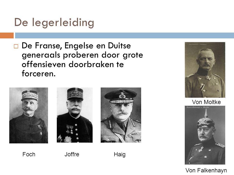 De legerleiding FochJoffreHaig Von Moltke Von Falkenhayn  De Franse, Engelse en Duitse generaals proberen door grote offensieven doorbraken te forcer