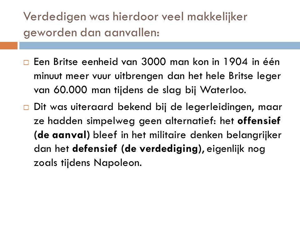 Verdedigen was hierdoor veel makkelijker geworden dan aanvallen:  Een Britse eenheid van 3000 man kon in 1904 in één minuut meer vuur uitbrengen dan