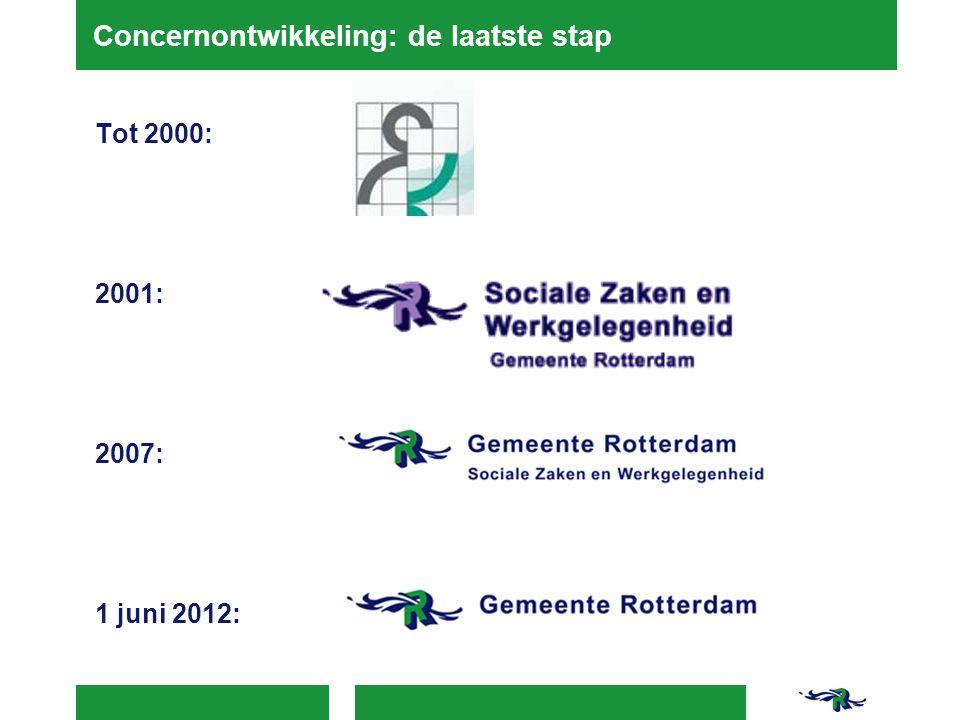 Concernontwikkeling: de laatste stap Tot 2000: 2001: 2007: 1 juni 2012: