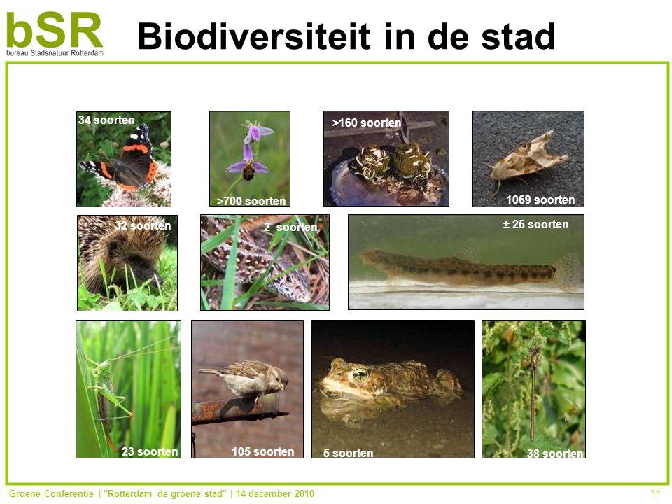 Groene Conferentie | Rotterdam de groene stad | 14 december 201011 Biodiversiteit in de stad >160 soorten 23 soorten 38 soorten ± 25 soorten 5 soorten 2 soorten 105 soorten 32 soorten 34 soorten >700 soorten 1069 soorten