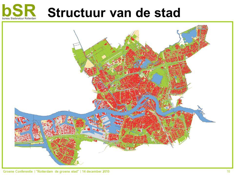 Groene Conferentie | Rotterdam de groene stad | 14 december 201018 Structuur van de stad