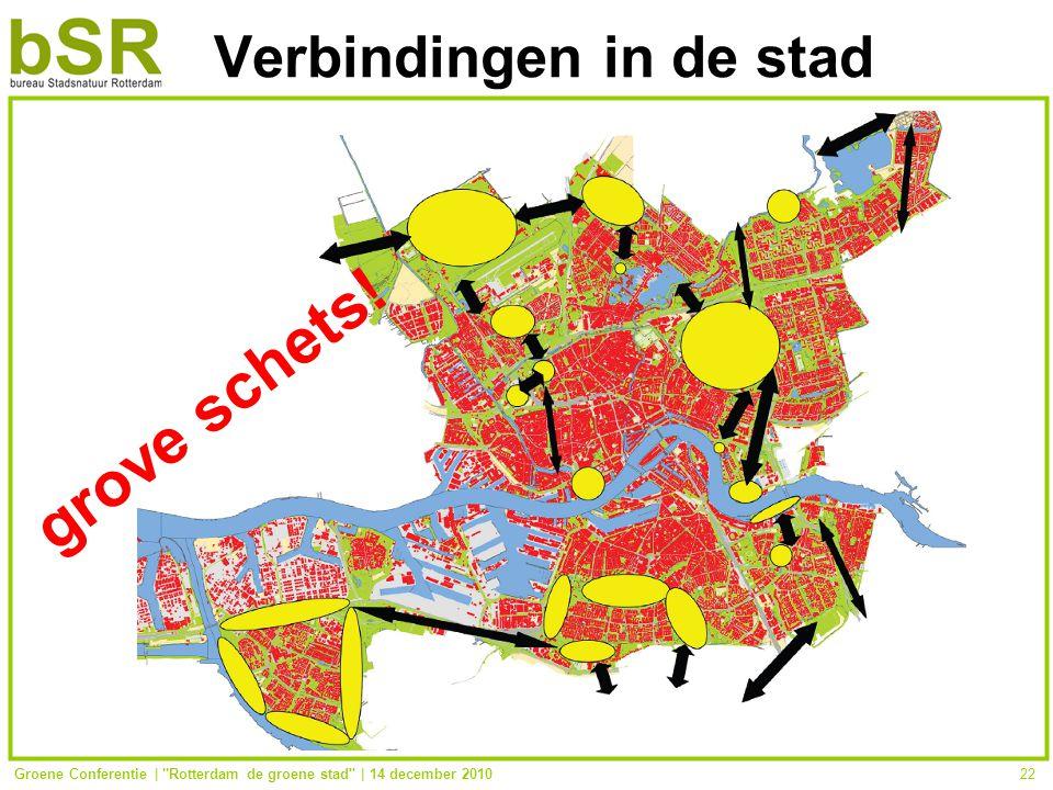 Groene Conferentie | Rotterdam de groene stad | 14 december 201022 Verbindingen in de stad grove schets!