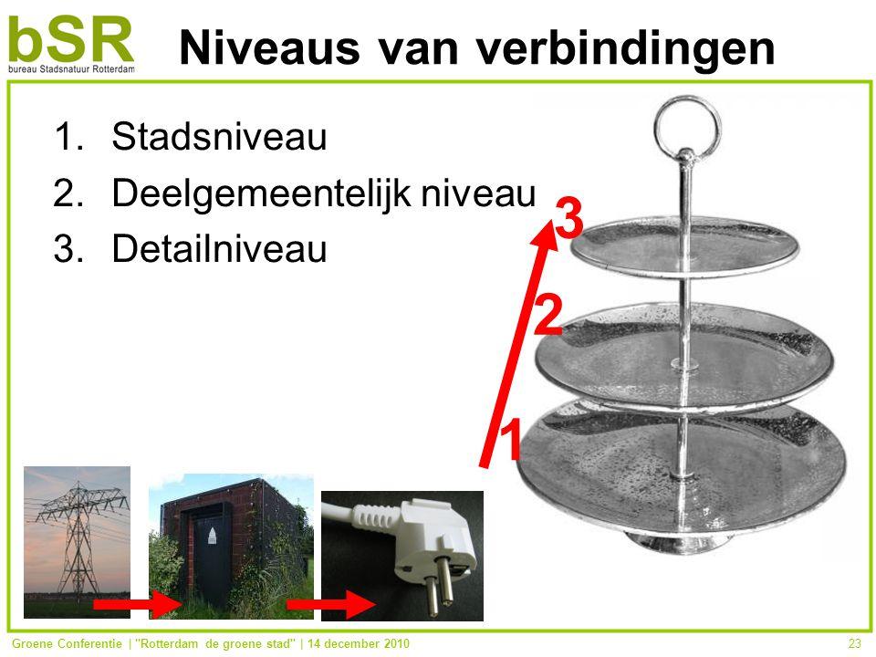 Groene Conferentie | Rotterdam de groene stad | 14 december 201023 1 3 2 Niveaus van verbindingen 1.Stadsniveau 2.Deelgemeentelijk niveau 3.Detailniveau