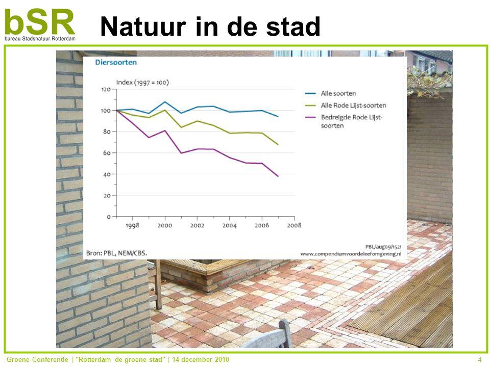 Groene Conferentie | Rotterdam de groene stad | 14 december 20104 Natuur in de stad